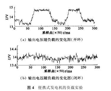 超声波电动机在汽油发电机中的应用