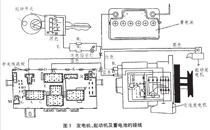 该车发电机,起动机及蓄电池的接线图